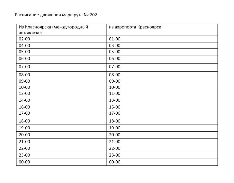 Расписание движения маршрута 202